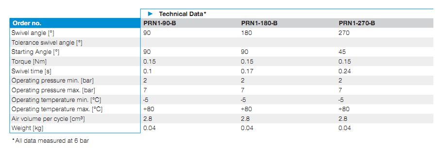 PRN1-180-B